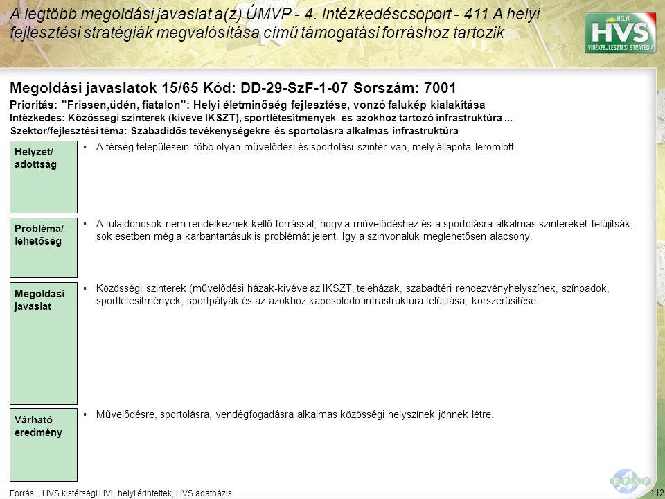 112 Forrás:HVS kistérségi HVI, helyi érintettek, HVS adatbázis Megoldási javaslatok 15/65 Kód: DD-29-SzF-1-07 Sorszám: 7001 A legtöbb megoldási javaslat a(z) ÚMVP - 4.