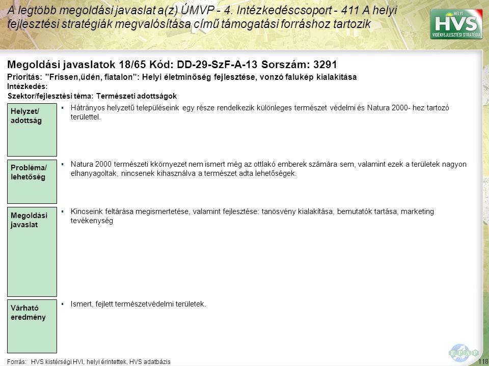 118 Forrás:HVS kistérségi HVI, helyi érintettek, HVS adatbázis Megoldási javaslatok 18/65 Kód: DD-29-SzF-A-13 Sorszám: 3291 A legtöbb megoldási javasl