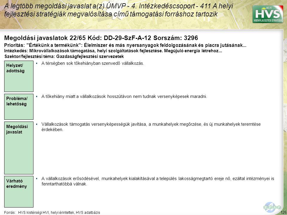 126 Forrás:HVS kistérségi HVI, helyi érintettek, HVS adatbázis Megoldási javaslatok 22/65 Kód: DD-29-SzF-A-12 Sorszám: 3296 A legtöbb megoldási javaslat a(z) ÚMVP - 4.