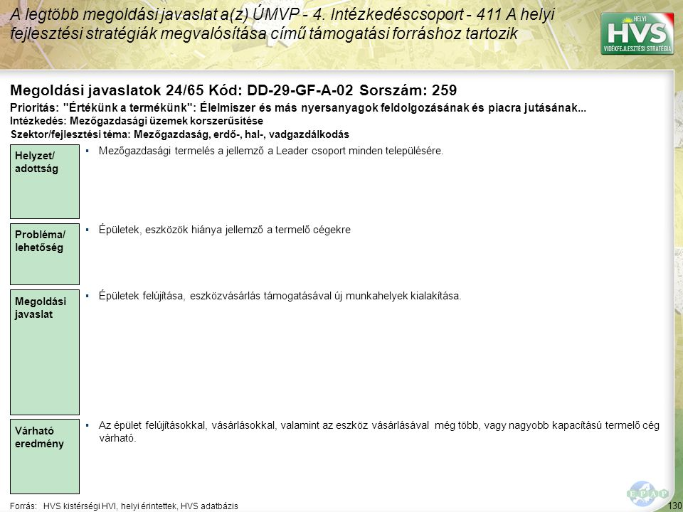 130 Forrás:HVS kistérségi HVI, helyi érintettek, HVS adatbázis Megoldási javaslatok 24/65 Kód: DD-29-GF-A-02 Sorszám: 259 A legtöbb megoldási javaslat a(z) ÚMVP - 4.