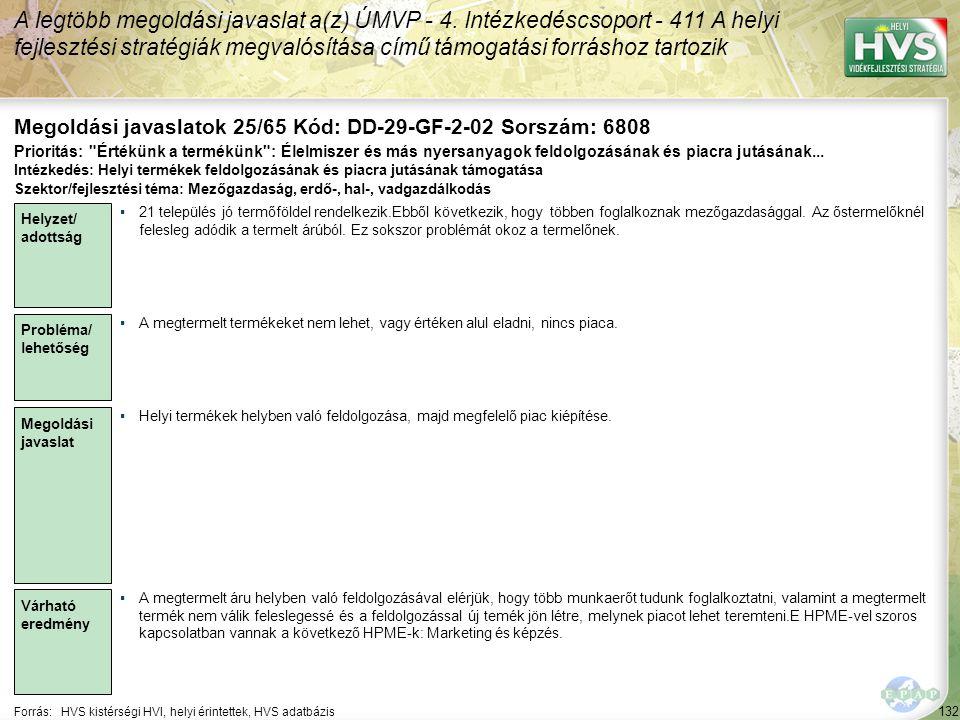 132 Forrás:HVS kistérségi HVI, helyi érintettek, HVS adatbázis Megoldási javaslatok 25/65 Kód: DD-29-GF-2-02 Sorszám: 6808 A legtöbb megoldási javaslat a(z) ÚMVP - 4.