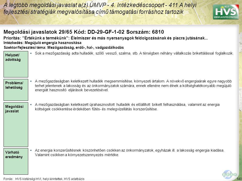 140 Forrás:HVS kistérségi HVI, helyi érintettek, HVS adatbázis Megoldási javaslatok 29/65 Kód: DD-29-GF-1-02 Sorszám: 6810 A legtöbb megoldási javaslat a(z) ÚMVP - 4.