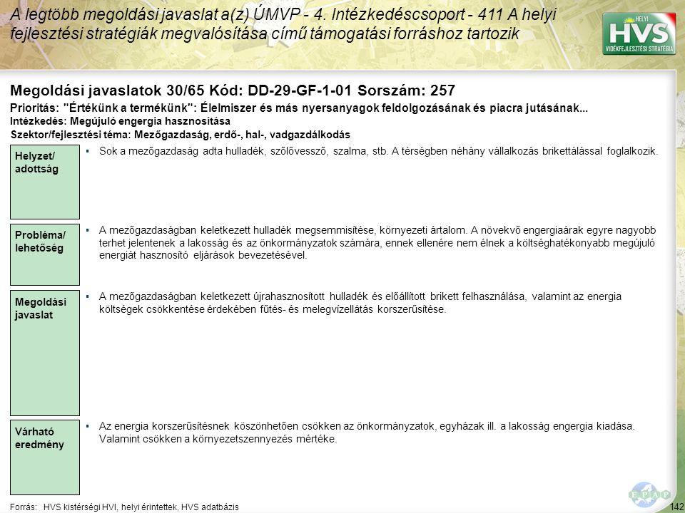 142 Forrás:HVS kistérségi HVI, helyi érintettek, HVS adatbázis Megoldási javaslatok 30/65 Kód: DD-29-GF-1-01 Sorszám: 257 A legtöbb megoldási javaslat a(z) ÚMVP - 4.