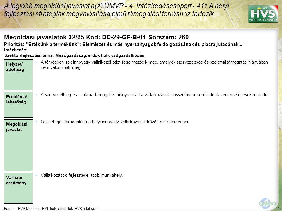 146 Forrás:HVS kistérségi HVI, helyi érintettek, HVS adatbázis Megoldási javaslatok 32/65 Kód: DD-29-GF-B-01 Sorszám: 260 A legtöbb megoldási javaslat a(z) ÚMVP - 4.