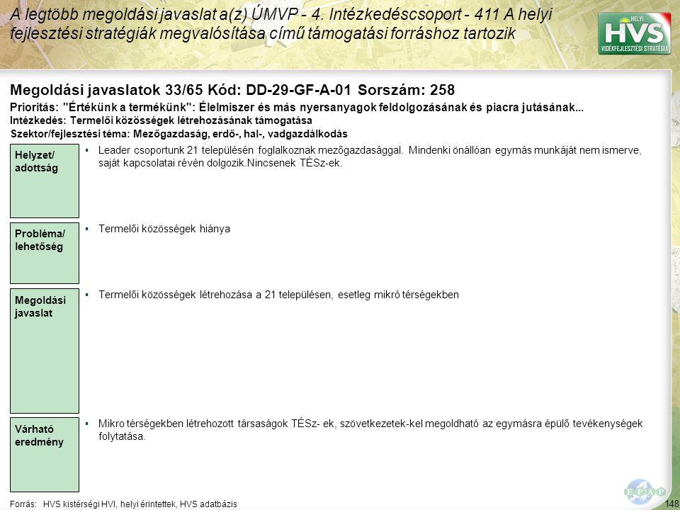 148 Forrás:HVS kistérségi HVI, helyi érintettek, HVS adatbázis Megoldási javaslatok 33/65 Kód: DD-29-GF-A-01 Sorszám: 258 A legtöbb megoldási javaslat a(z) ÚMVP - 4.