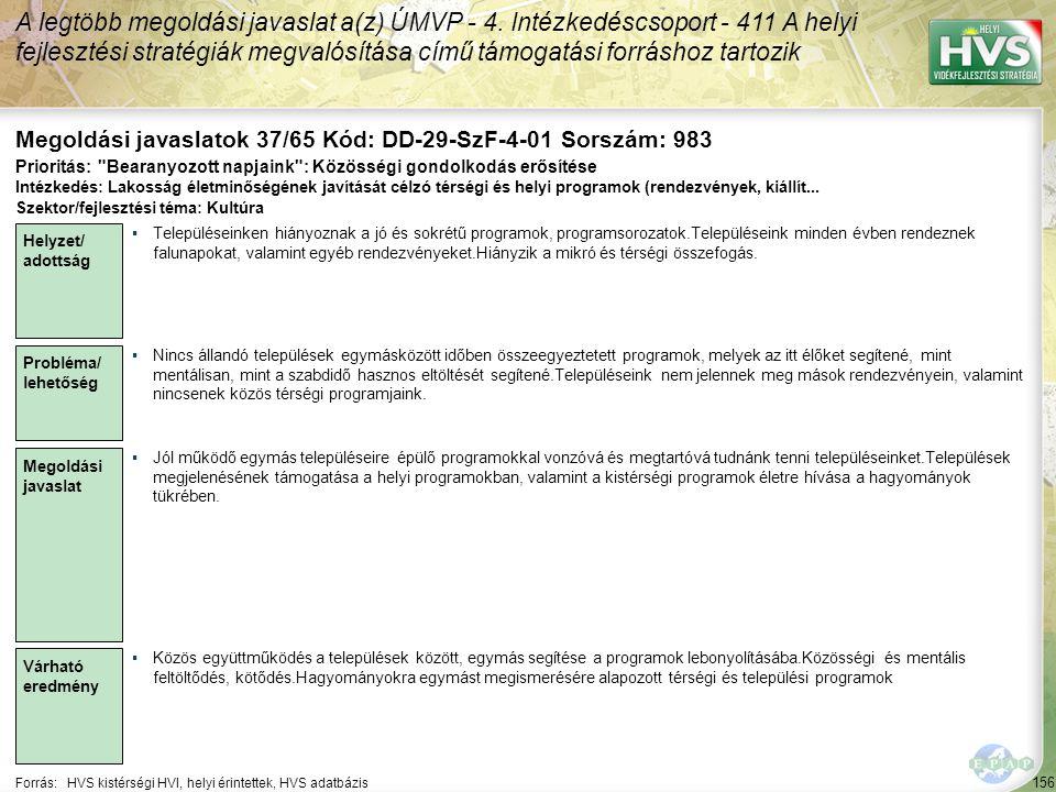 156 Forrás:HVS kistérségi HVI, helyi érintettek, HVS adatbázis Megoldási javaslatok 37/65 Kód: DD-29-SzF-4-01 Sorszám: 983 A legtöbb megoldási javaslat a(z) ÚMVP - 4.