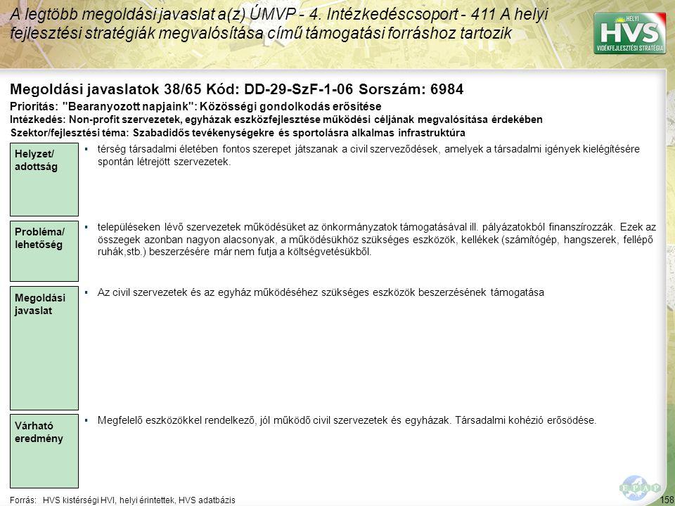 158 Forrás:HVS kistérségi HVI, helyi érintettek, HVS adatbázis Megoldási javaslatok 38/65 Kód: DD-29-SzF-1-06 Sorszám: 6984 A legtöbb megoldási javaslat a(z) ÚMVP - 4.