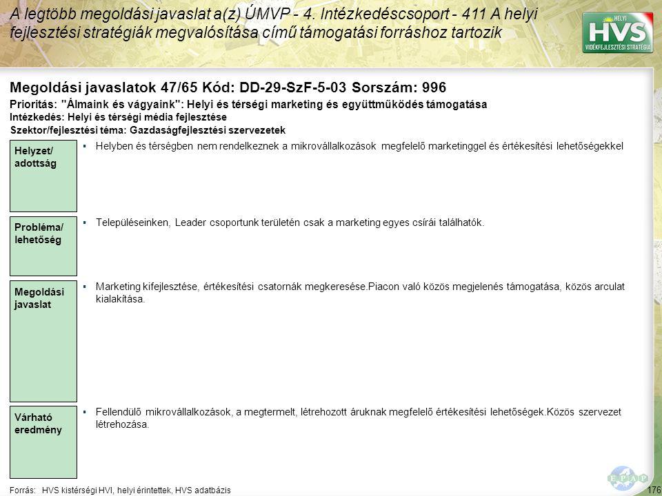 176 Forrás:HVS kistérségi HVI, helyi érintettek, HVS adatbázis Megoldási javaslatok 47/65 Kód: DD-29-SzF-5-03 Sorszám: 996 A legtöbb megoldási javaslat a(z) ÚMVP - 4.
