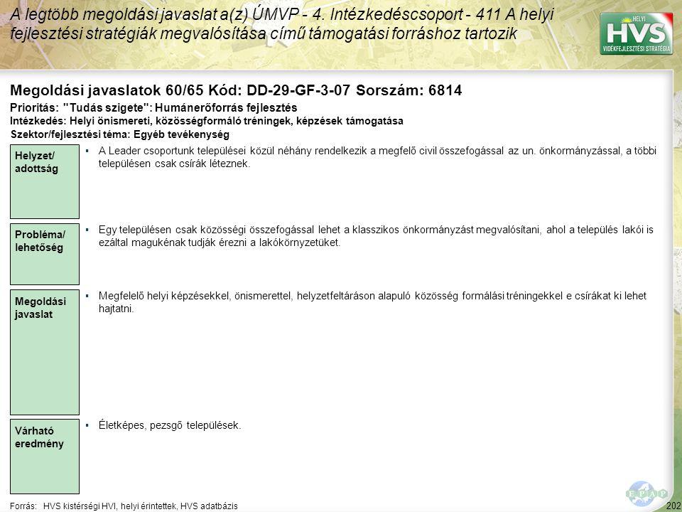 202 Forrás:HVS kistérségi HVI, helyi érintettek, HVS adatbázis Megoldási javaslatok 60/65 Kód: DD-29-GF-3-07 Sorszám: 6814 A legtöbb megoldási javaslat a(z) ÚMVP - 4.