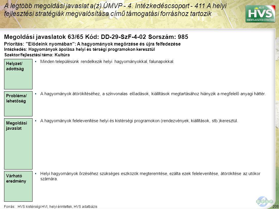 208 Forrás:HVS kistérségi HVI, helyi érintettek, HVS adatbázis Megoldási javaslatok 63/65 Kód: DD-29-SzF-4-02 Sorszám: 985 A legtöbb megoldási javaslat a(z) ÚMVP - 4.
