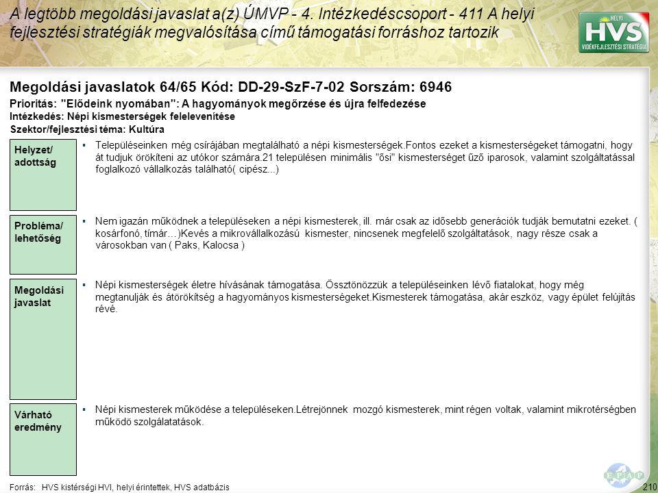 210 Forrás:HVS kistérségi HVI, helyi érintettek, HVS adatbázis Megoldási javaslatok 64/65 Kód: DD-29-SzF-7-02 Sorszám: 6946 A legtöbb megoldási javaslat a(z) ÚMVP - 4.