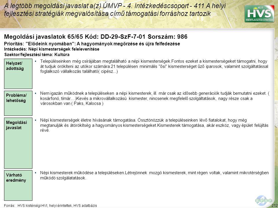 212 Forrás:HVS kistérségi HVI, helyi érintettek, HVS adatbázis Megoldási javaslatok 65/65 Kód: DD-29-SzF-7-01 Sorszám: 986 A legtöbb megoldási javasla