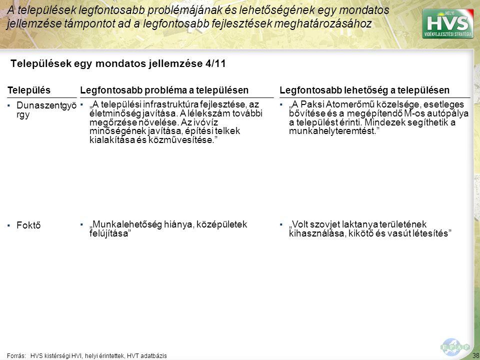 """38 Települések egy mondatos jellemzése 4/11 A települések legfontosabb problémájának és lehetőségének egy mondatos jellemzése támpontot ad a legfontosabb fejlesztések meghatározásához Forrás:HVS kistérségi HVI, helyi érintettek, HVT adatbázis TelepülésLegfontosabb probléma a településen ▪Dunaszentgyö rgy ▪""""A települési infrastruktúra fejlesztése, az életminőség javítása."""