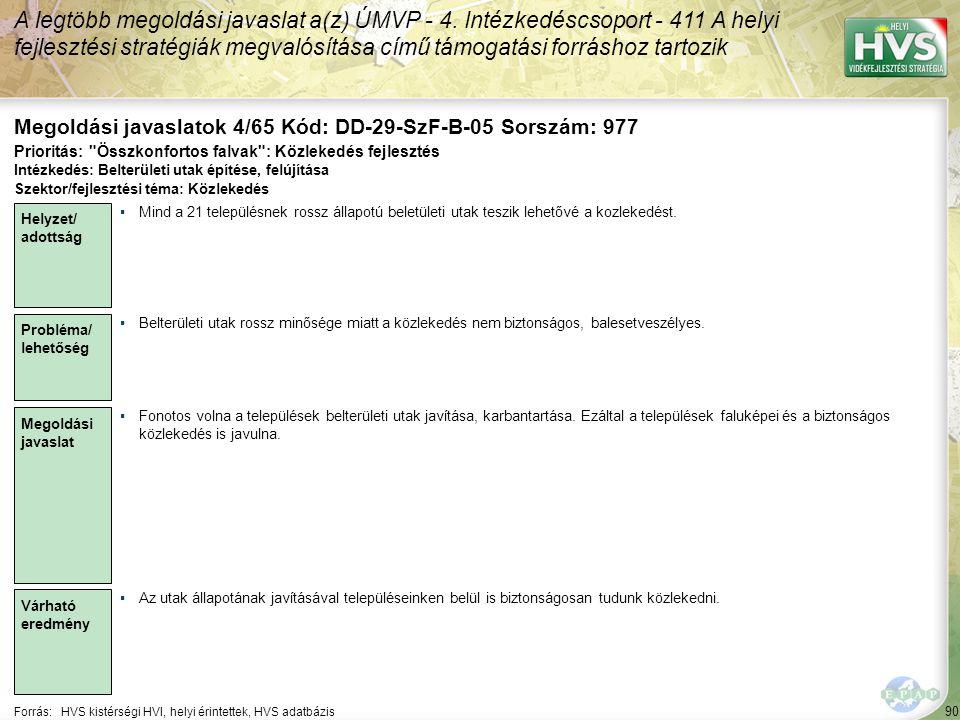 90 Forrás:HVS kistérségi HVI, helyi érintettek, HVS adatbázis Megoldási javaslatok 4/65 Kód: DD-29-SzF-B-05 Sorszám: 977 A legtöbb megoldási javaslat a(z) ÚMVP - 4.