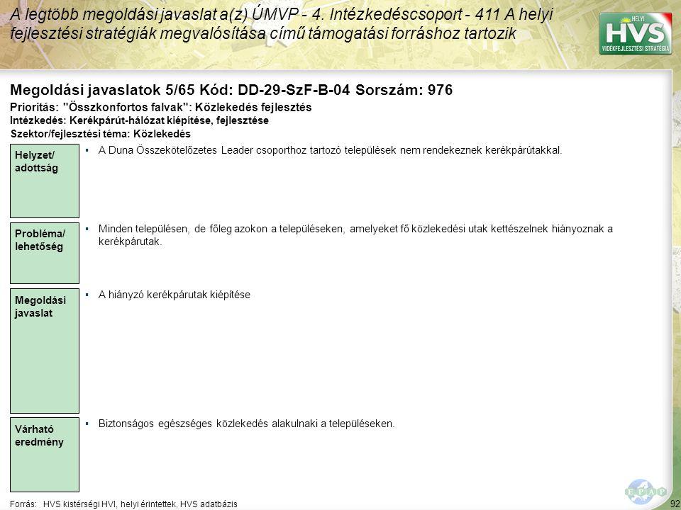92 Forrás:HVS kistérségi HVI, helyi érintettek, HVS adatbázis Megoldási javaslatok 5/65 Kód: DD-29-SzF-B-04 Sorszám: 976 A legtöbb megoldási javaslat a(z) ÚMVP - 4.