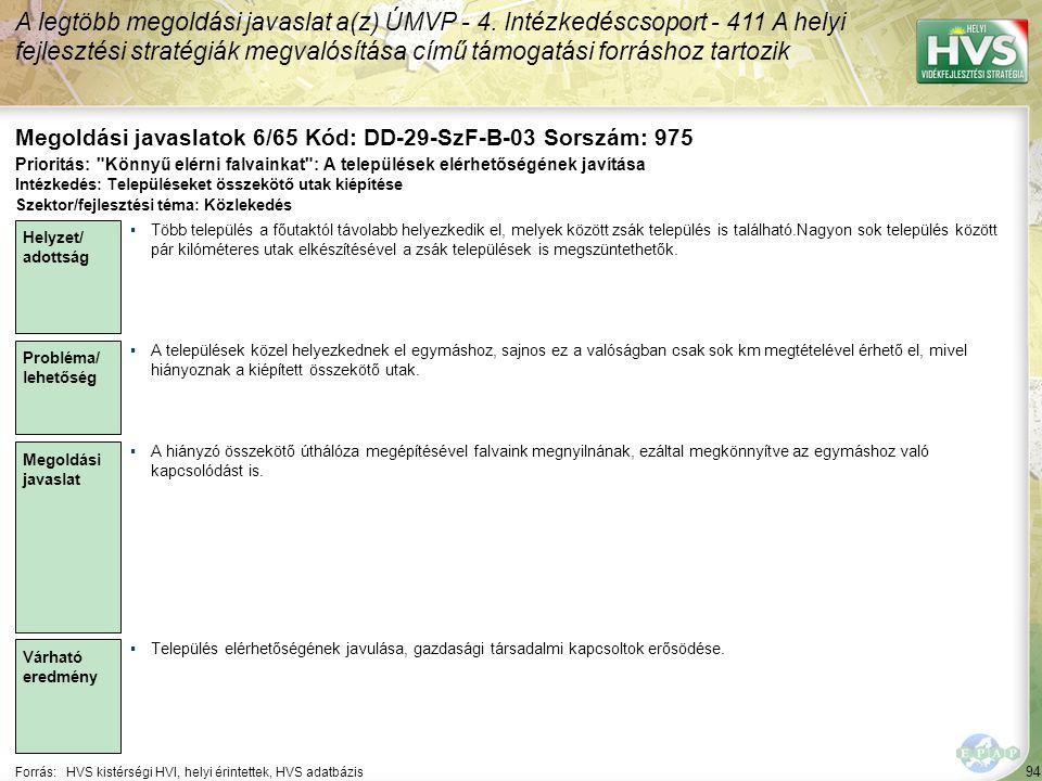 94 Forrás:HVS kistérségi HVI, helyi érintettek, HVS adatbázis Megoldási javaslatok 6/65 Kód: DD-29-SzF-B-03 Sorszám: 975 A legtöbb megoldási javaslat a(z) ÚMVP - 4.