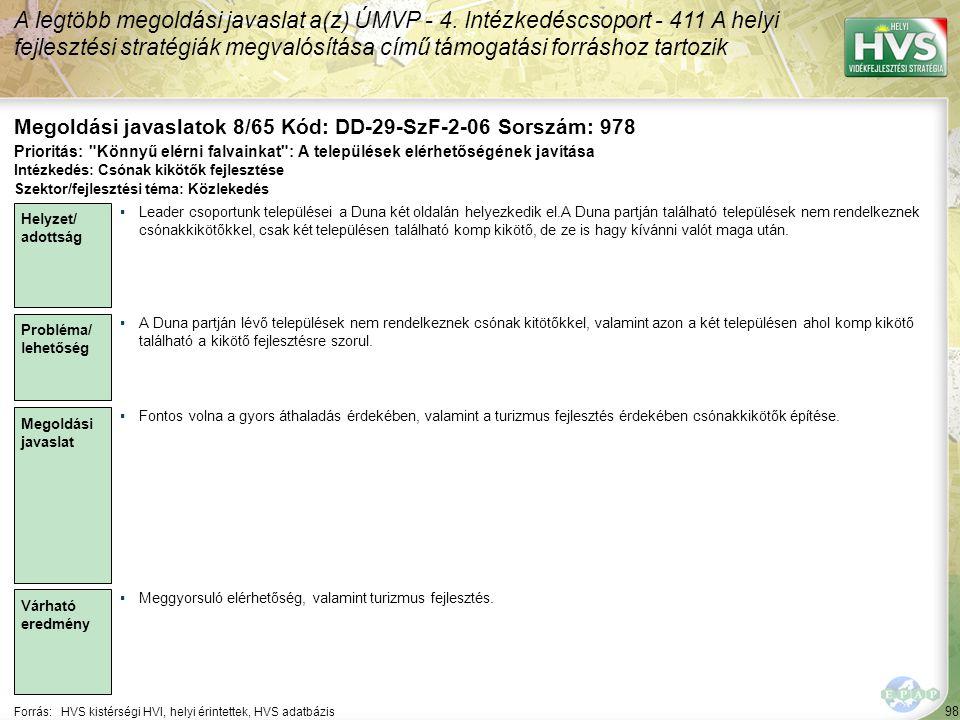 98 Forrás:HVS kistérségi HVI, helyi érintettek, HVS adatbázis Megoldási javaslatok 8/65 Kód: DD-29-SzF-2-06 Sorszám: 978 A legtöbb megoldási javaslat a(z) ÚMVP - 4.