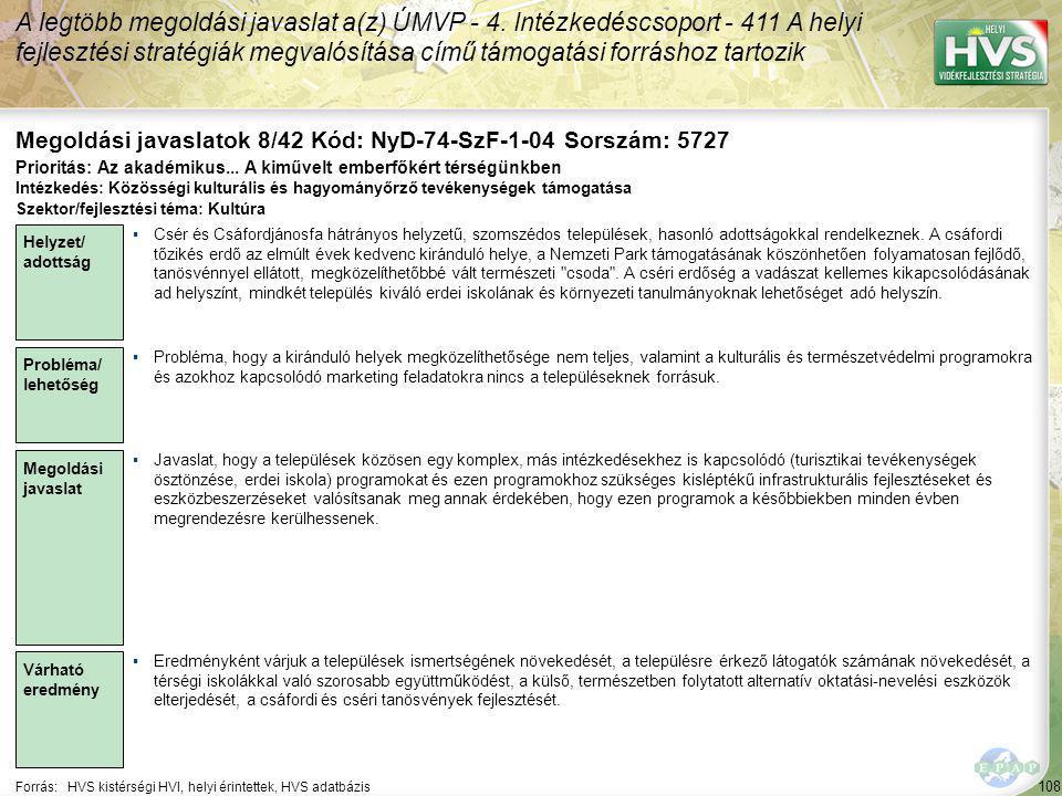 108 Forrás:HVS kistérségi HVI, helyi érintettek, HVS adatbázis Megoldási javaslatok 8/42 Kód: NyD-74-SzF-1-04 Sorszám: 5727 A legtöbb megoldási javaslat a(z) ÚMVP - 4.