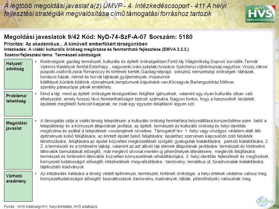 110 Forrás:HVS kistérségi HVI, helyi érintettek, HVS adatbázis Megoldási javaslatok 9/42 Kód: NyD-74-SzF-A-07 Sorszám: 5180 A legtöbb megoldási javaslat a(z) ÚMVP - 4.