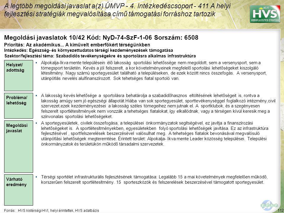 112 Forrás:HVS kistérségi HVI, helyi érintettek, HVS adatbázis Megoldási javaslatok 10/42 Kód: NyD-74-SzF-1-06 Sorszám: 6508 A legtöbb megoldási javaslat a(z) ÚMVP - 4.