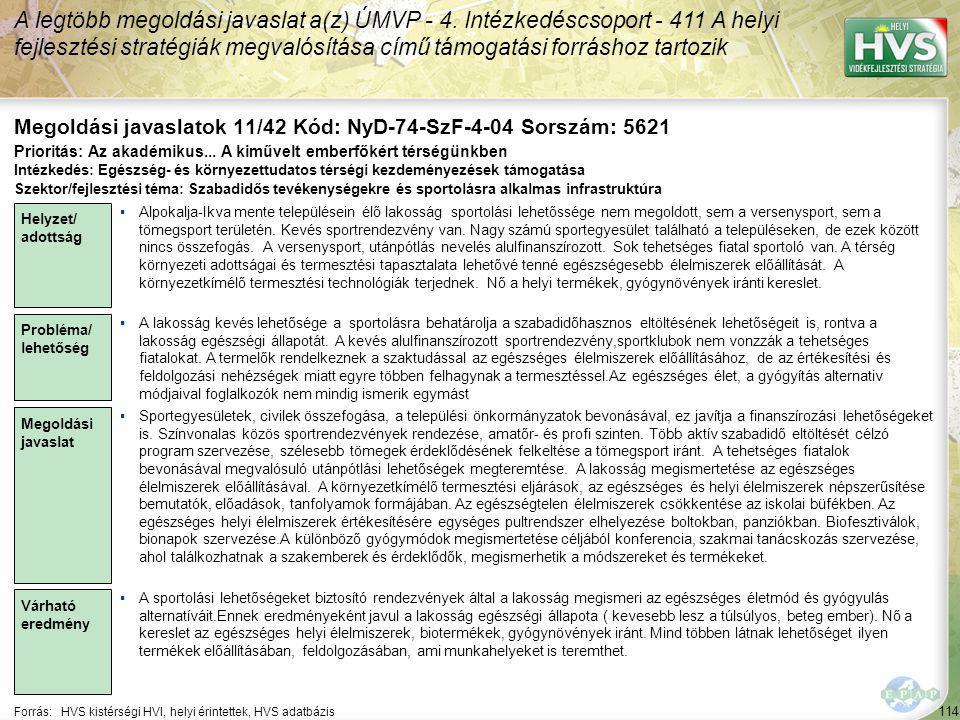 114 Forrás:HVS kistérségi HVI, helyi érintettek, HVS adatbázis Megoldási javaslatok 11/42 Kód: NyD-74-SzF-4-04 Sorszám: 5621 A legtöbb megoldási javaslat a(z) ÚMVP - 4.