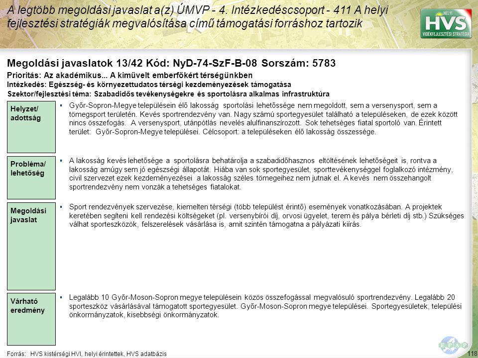118 Forrás:HVS kistérségi HVI, helyi érintettek, HVS adatbázis Megoldási javaslatok 13/42 Kód: NyD-74-SzF-B-08 Sorszám: 5783 A legtöbb megoldási javaslat a(z) ÚMVP - 4.