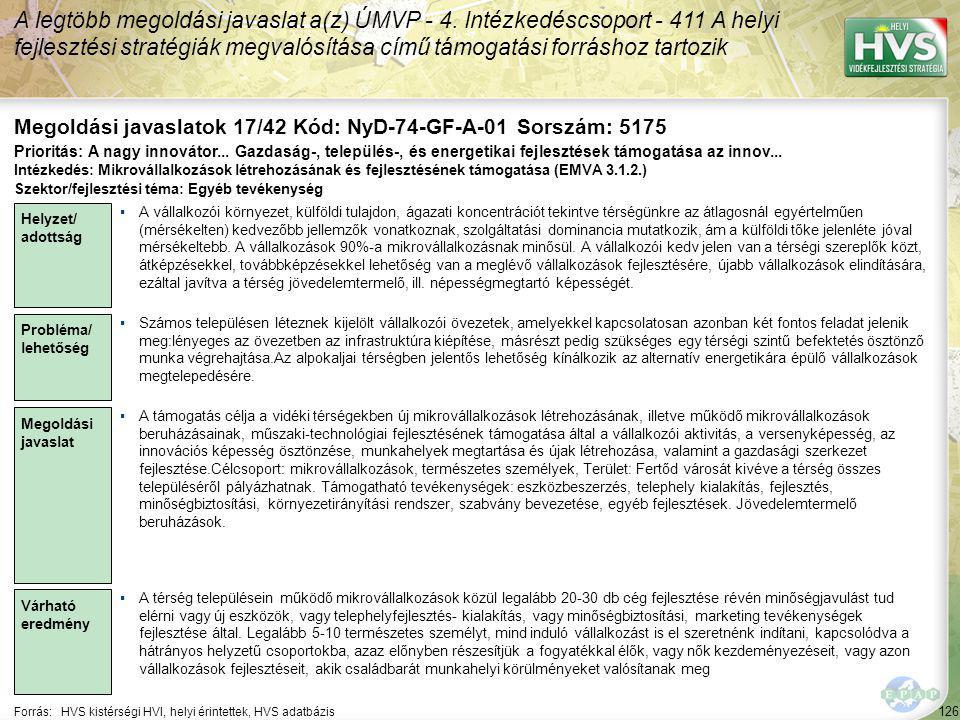 126 Forrás:HVS kistérségi HVI, helyi érintettek, HVS adatbázis Megoldási javaslatok 17/42 Kód: NyD-74-GF-A-01 Sorszám: 5175 A legtöbb megoldási javaslat a(z) ÚMVP - 4.