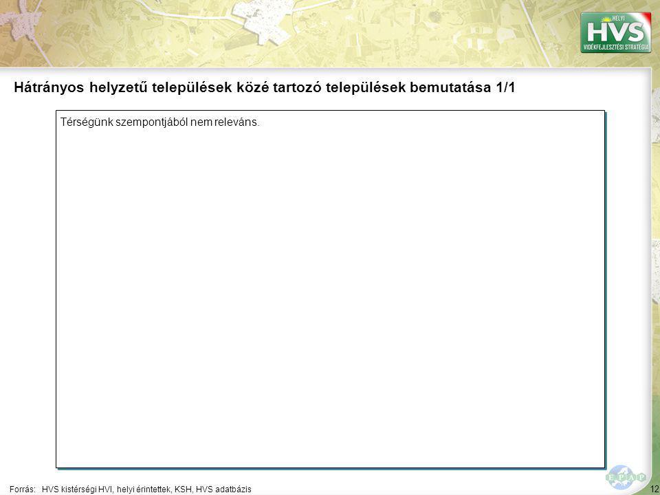 12 Térségünk szempontjából nem releváns. Forrás:HVS kistérségi HVI, helyi érintettek, KSH, HVS adatbázis Hátrányos helyzetű települések közé tartozó t