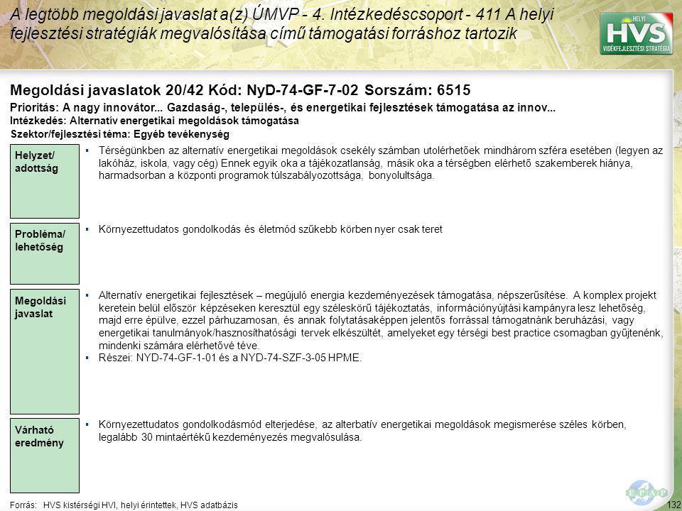 132 Forrás:HVS kistérségi HVI, helyi érintettek, HVS adatbázis Megoldási javaslatok 20/42 Kód: NyD-74-GF-7-02 Sorszám: 6515 A legtöbb megoldási javaslat a(z) ÚMVP - 4.