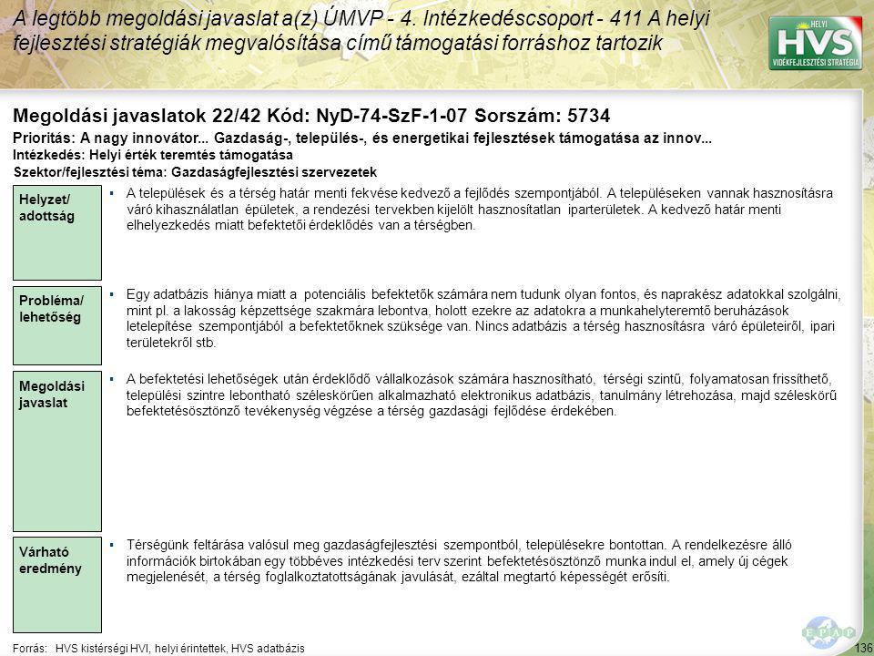 136 Forrás:HVS kistérségi HVI, helyi érintettek, HVS adatbázis Megoldási javaslatok 22/42 Kód: NyD-74-SzF-1-07 Sorszám: 5734 A legtöbb megoldási javaslat a(z) ÚMVP - 4.
