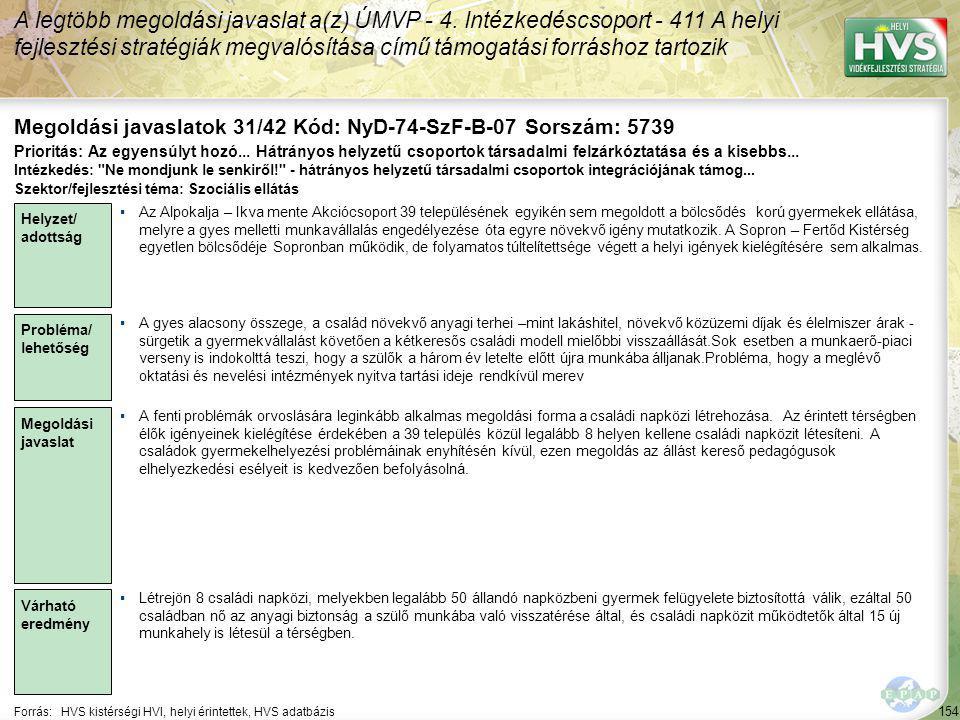 154 Forrás:HVS kistérségi HVI, helyi érintettek, HVS adatbázis Megoldási javaslatok 31/42 Kód: NyD-74-SzF-B-07 Sorszám: 5739 A legtöbb megoldási javaslat a(z) ÚMVP - 4.