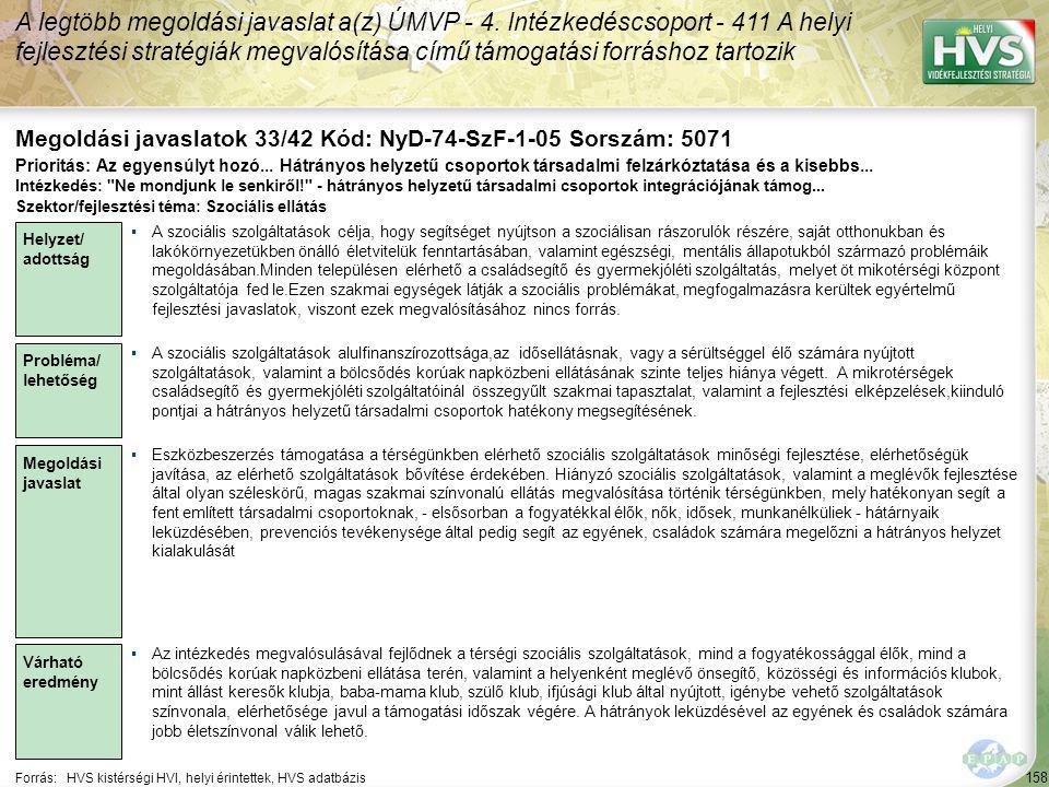 158 Forrás:HVS kistérségi HVI, helyi érintettek, HVS adatbázis Megoldási javaslatok 33/42 Kód: NyD-74-SzF-1-05 Sorszám: 5071 A legtöbb megoldási javaslat a(z) ÚMVP - 4.