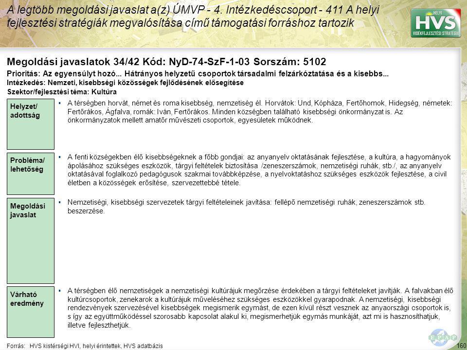 160 Forrás:HVS kistérségi HVI, helyi érintettek, HVS adatbázis Megoldási javaslatok 34/42 Kód: NyD-74-SzF-1-03 Sorszám: 5102 A legtöbb megoldási javaslat a(z) ÚMVP - 4.