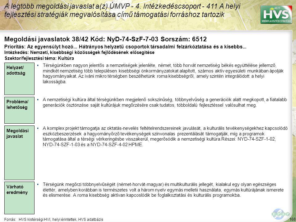 168 Forrás:HVS kistérségi HVI, helyi érintettek, HVS adatbázis Megoldási javaslatok 38/42 Kód: NyD-74-SzF-7-03 Sorszám: 6512 A legtöbb megoldási javaslat a(z) ÚMVP - 4.