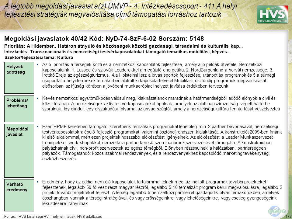 172 Forrás:HVS kistérségi HVI, helyi érintettek, HVS adatbázis Megoldási javaslatok 40/42 Kód: NyD-74-SzF-6-02 Sorszám: 5148 A legtöbb megoldási javas