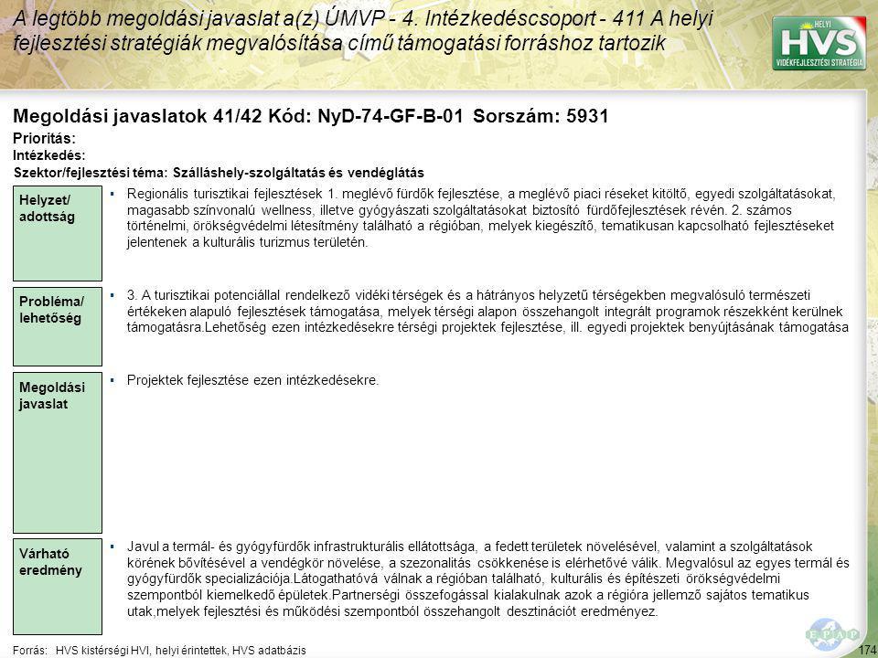 174 Forrás:HVS kistérségi HVI, helyi érintettek, HVS adatbázis Megoldási javaslatok 41/42 Kód: NyD-74-GF-B-01 Sorszám: 5931 A legtöbb megoldási javasl