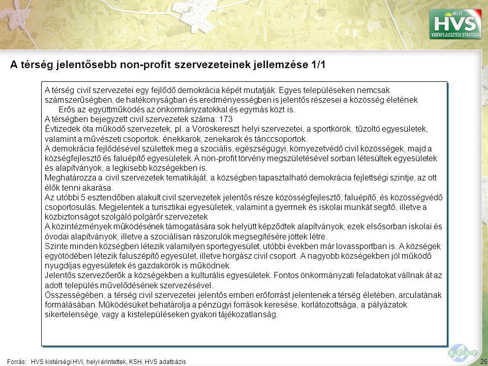 26 A térség civil szervezetei egy fejlődő demokrácia képét mutatják.