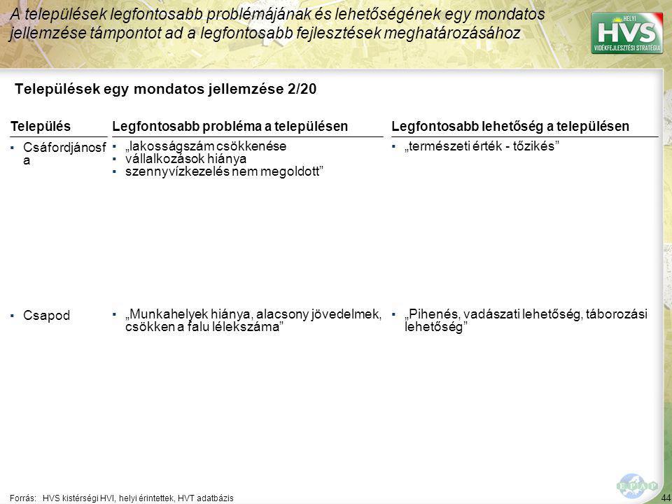 44 Települések egy mondatos jellemzése 2/20 A települések legfontosabb problémájának és lehetőségének egy mondatos jellemzése támpontot ad a legfontos