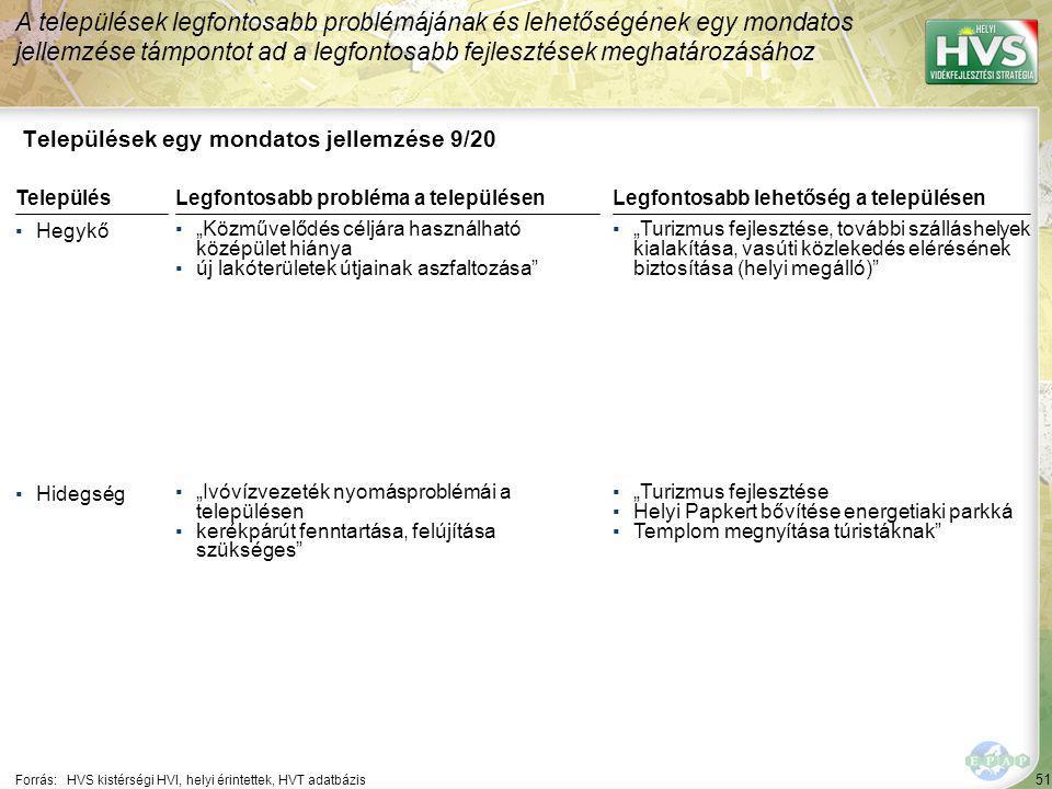 51 Települések egy mondatos jellemzése 9/20 A települések legfontosabb problémájának és lehetőségének egy mondatos jellemzése támpontot ad a legfontos