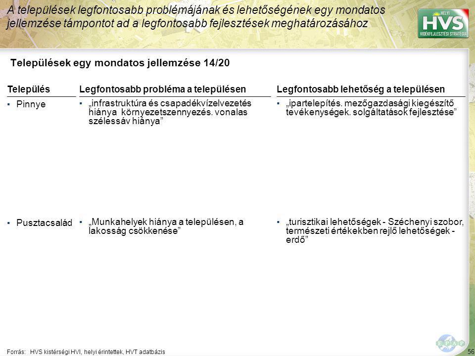56 Települések egy mondatos jellemzése 14/20 A települések legfontosabb problémájának és lehetőségének egy mondatos jellemzése támpontot ad a legfonto