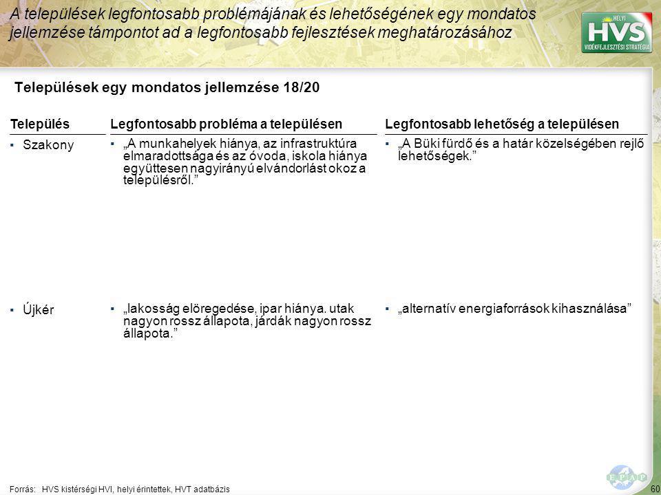 60 Települések egy mondatos jellemzése 18/20 A települések legfontosabb problémájának és lehetőségének egy mondatos jellemzése támpontot ad a legfonto