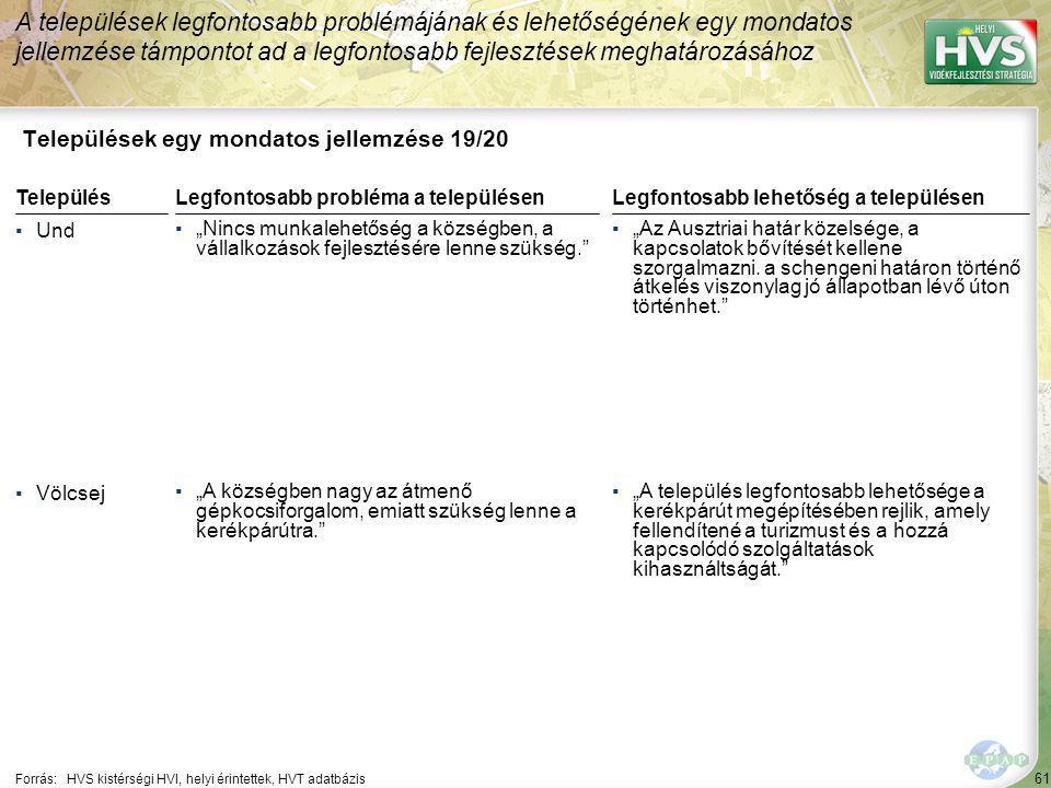 """61 Települések egy mondatos jellemzése 19/20 A települések legfontosabb problémájának és lehetőségének egy mondatos jellemzése támpontot ad a legfontosabb fejlesztések meghatározásához Forrás:HVS kistérségi HVI, helyi érintettek, HVT adatbázis TelepülésLegfontosabb probléma a településen ▪Und ▪""""Nincs munkalehetőség a községben, a vállalkozások fejlesztésére lenne szükség. ▪Völcsej ▪""""A községben nagy az átmenő gépkocsiforgalom, emiatt szükség lenne a kerékpárútra. Legfontosabb lehetőség a településen ▪""""Az Ausztriai határ közelsége, a kapcsolatok bővítését kellene szorgalmazni."""