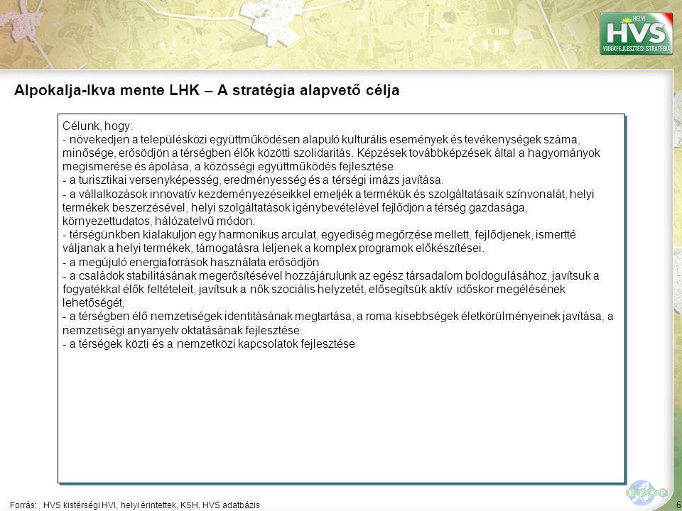 157 Forrás:HVS kistérségi HVI, helyi érintettek, HVS adatbázis A legtöbb megoldási javaslat a(z) ÚMVP - 4.