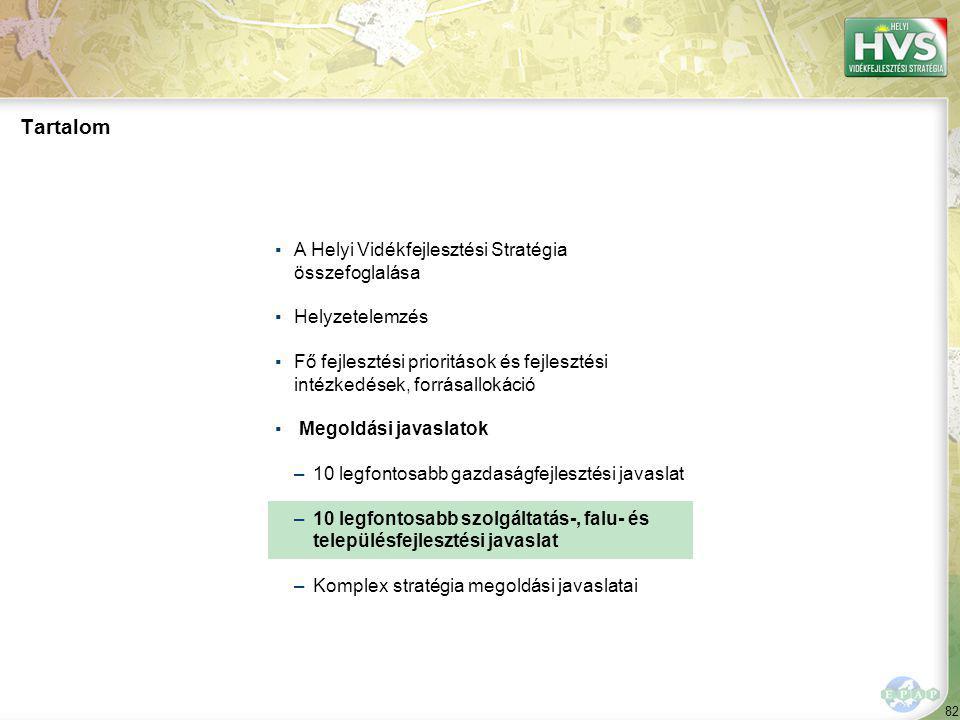 82 Tartalom ▪A Helyi Vidékfejlesztési Stratégia összefoglalása ▪Helyzetelemzés ▪Fő fejlesztési prioritások és fejlesztési intézkedések, forrásallokáci