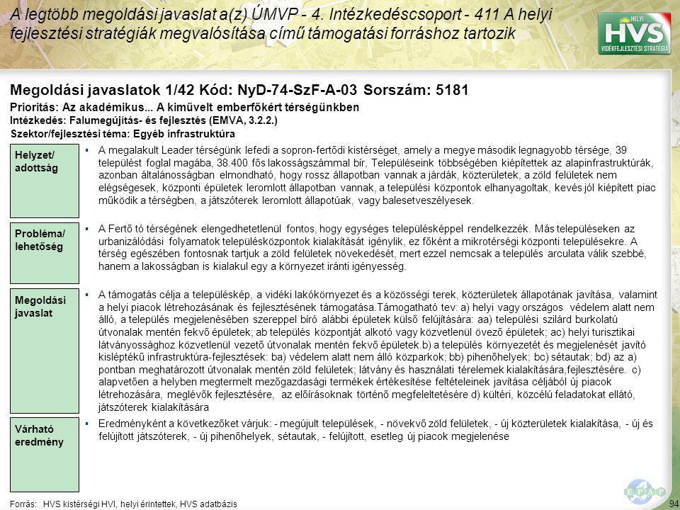 94 Forrás:HVS kistérségi HVI, helyi érintettek, HVS adatbázis Megoldási javaslatok 1/42 Kód: NyD-74-SzF-A-03 Sorszám: 5181 A legtöbb megoldási javaslat a(z) ÚMVP - 4.