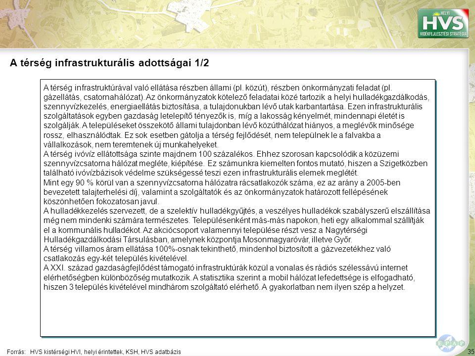 35 A térség infrastruktúrával való ellátása részben állami (pl.