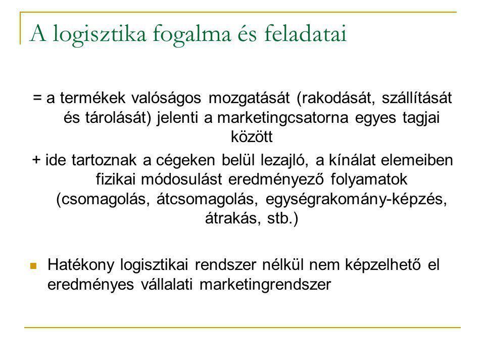 A logisztika fogalma és feladatai  Logisztikai feladatokat látnak el  A gyártók  A nagykereskedők  A kiskereskedők  Külső cégek  A logisztika célja:  A forgalmazási rendszer összes költségének csökkentése  Kiszolgálási idő csökkentése  Fontos logisztikai feladatok:  Rendelés-feldolgozás  Raktározás és készletgazdálkodás  Anyagmozgatás  Szállítás és fuvarozás