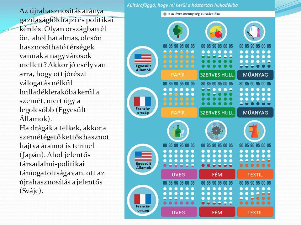 A link: http://www.chemgeneration.com/hu/news/márpedig- hulladék-nem-létezik.htmlhttp://www.chemgeneration.com/hu/news/márpedig- hulladék-nem-létezik.html Kolosszális szemétsziget úszik a Csendes-óceán északi részén.