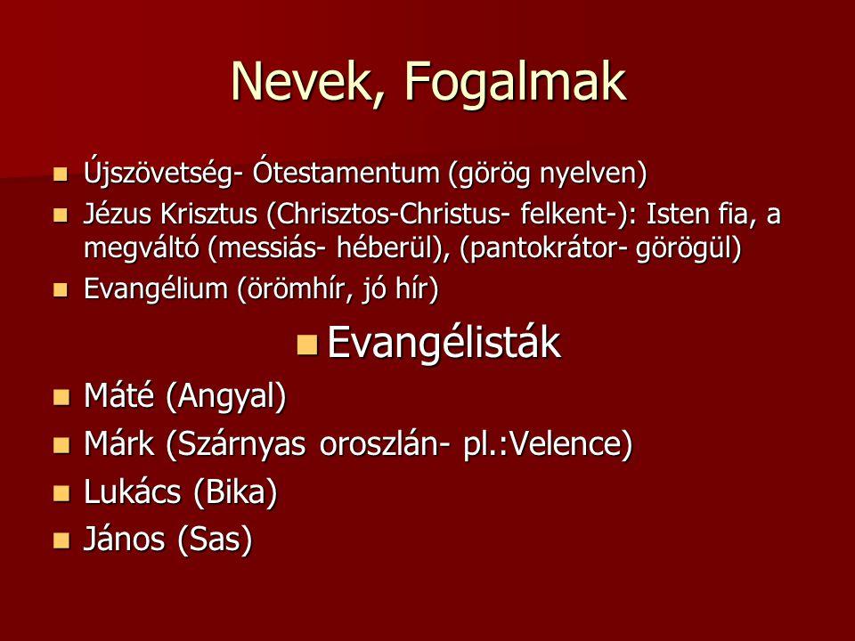 Nevek, Fogalmak  Újszövetség- Ótestamentum (görög nyelven)  Jézus Krisztus (Chrisztos-Christus- felkent-): Isten fia, a megváltó (messiás- héberül),