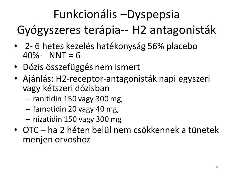 Funkcionális –Dyspepsia Gyógyszeres terápia-- H2 antagonisták • 2- 6 hetes kezelés hatékonyság 56% placebo 40%- NNT = 6 • Dózis összefüggés nem ismert